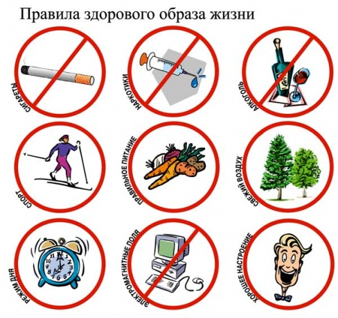 Вредные привычки и как с ними бороться