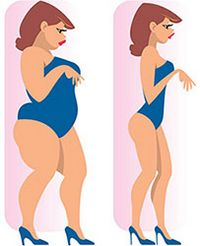 Как победить лишний вес?