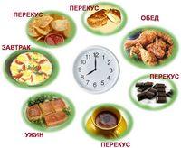 Правильное питание меню на каждый день. Советы диетологов